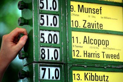 najwyzsze-kursy-bukmacherskie-400x267 Obstawianie meczy Kursy bukmacherskie Bukmacherzy w Polsce